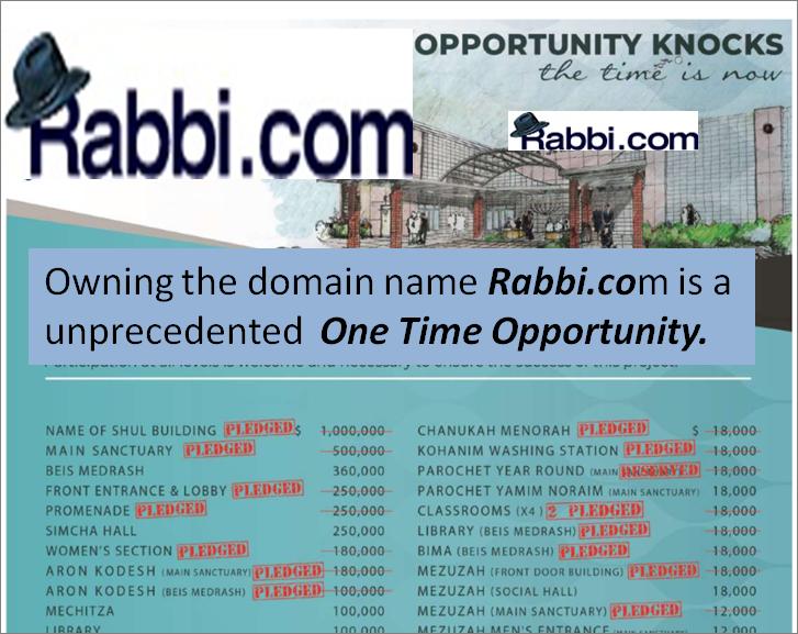 Say Kaddish Virtually
